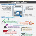 As a final point – Precise ResumeHelp Reviews